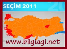 [Resim: 2011-seçim-sonuçları.png]